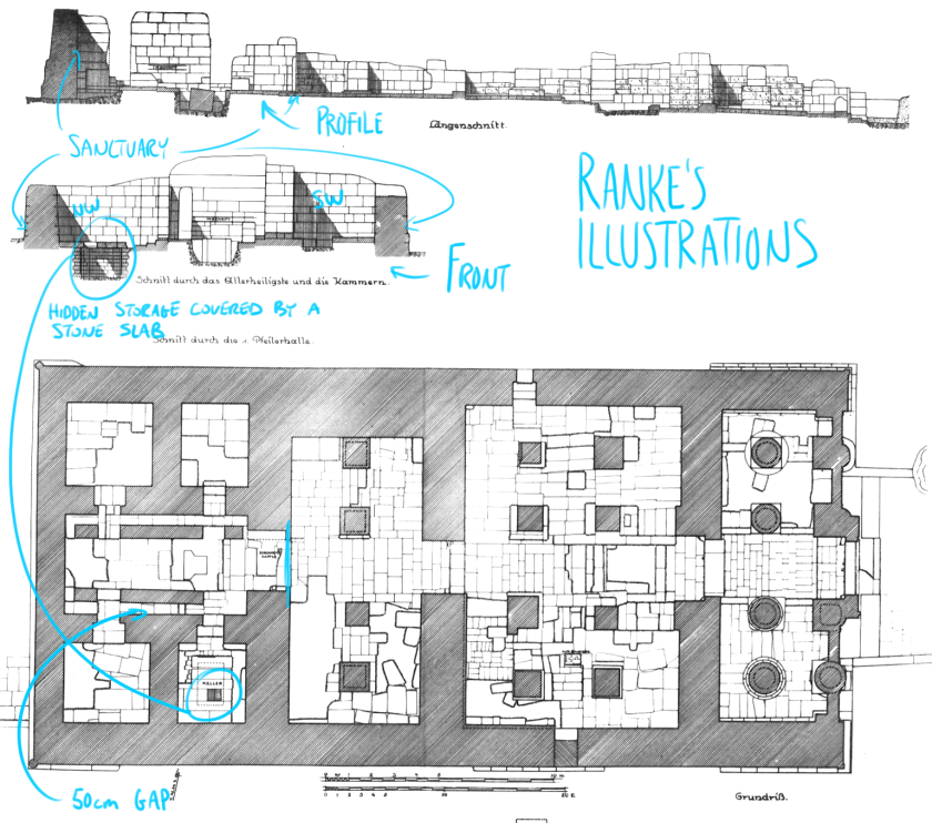 rankes_illustrations